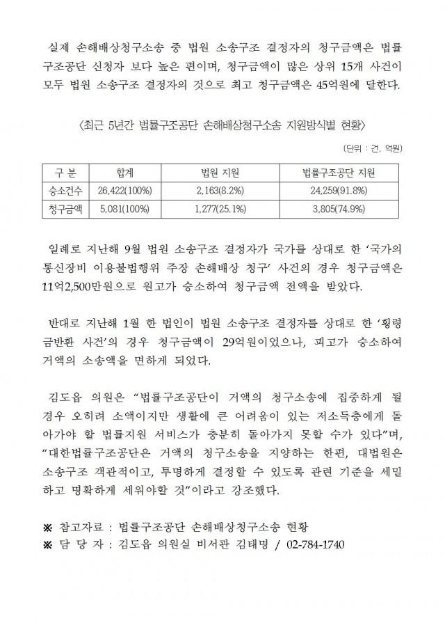 20181005 [김도읍의원실 보도자료] 법원 소송구조 '로또'로  변질될 우려003.jpg